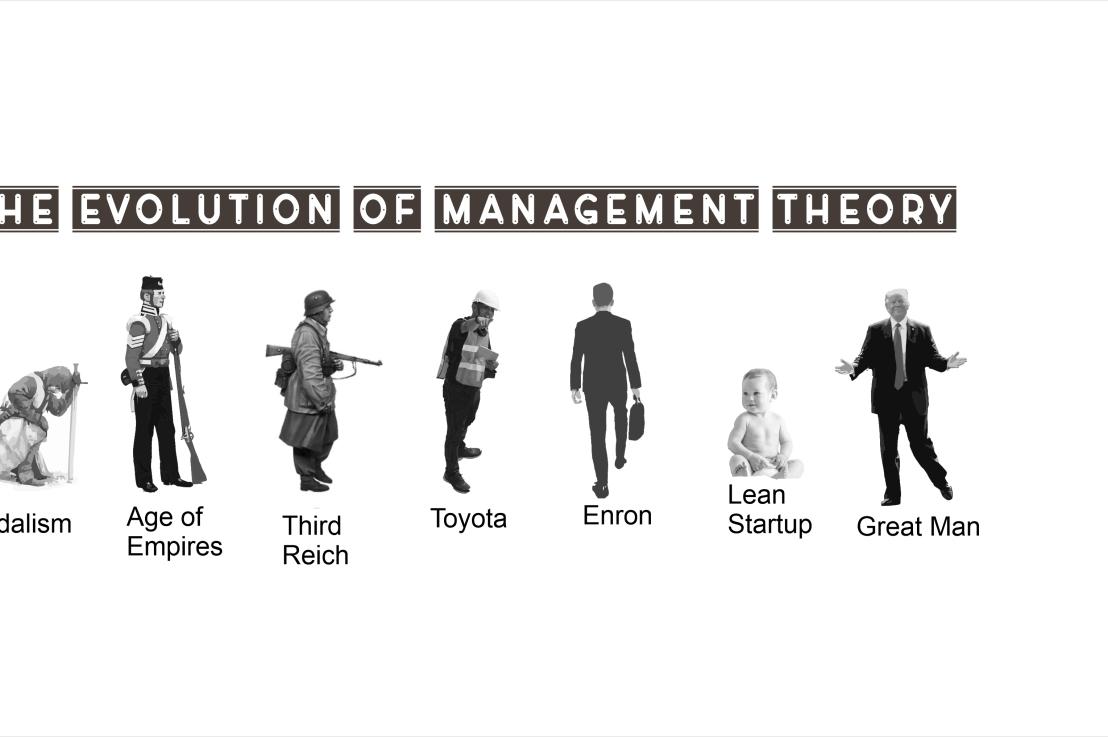 Evolution of ManagementTheory